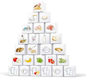 ernaehrungs_pyramide